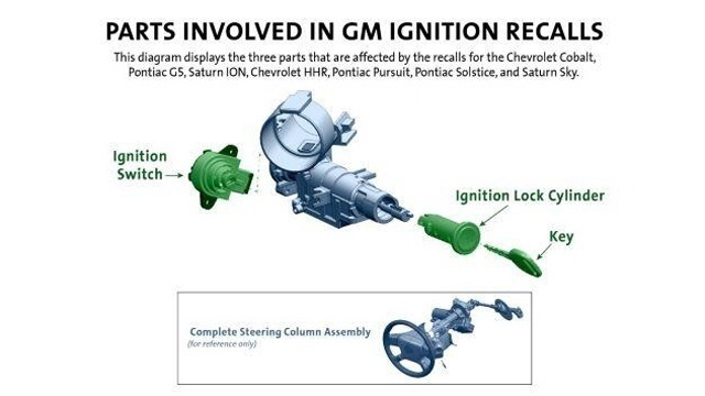 GM ignition recall parts diagram