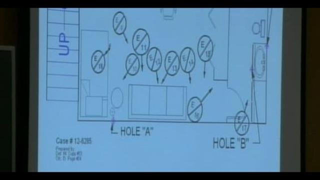 Layne diagram