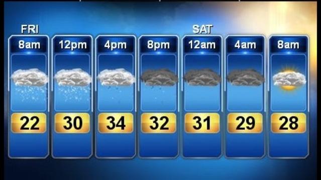Feb 22 forecast