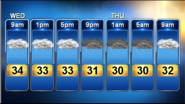 Forecast Feb 27