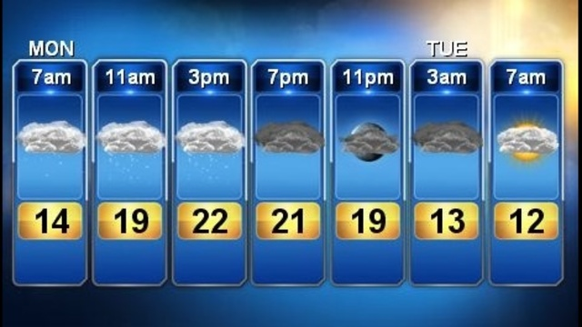 forecast feb 4