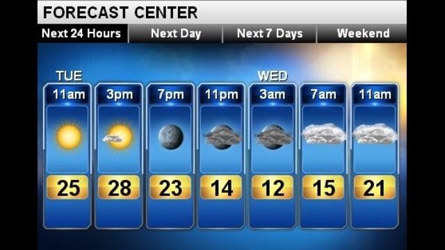 Forecast-Center.jpg_17965088