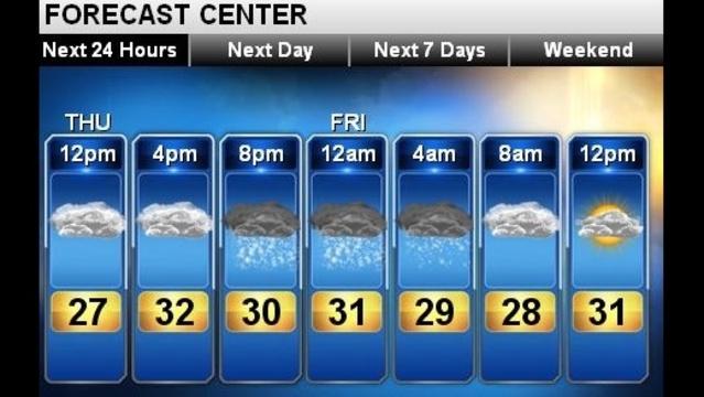 Forecast-center.jpg_18450606