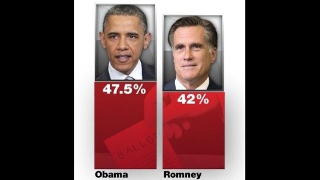 Obama-or-Romney-.jpg_16226528