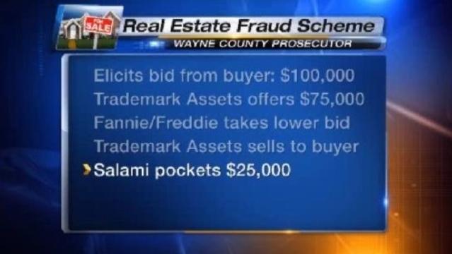 Salami fraud scheme