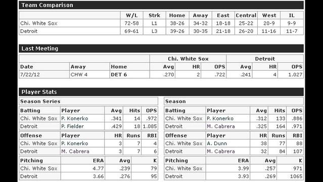 Tigers v Whites Sox Aug 31 Detroit