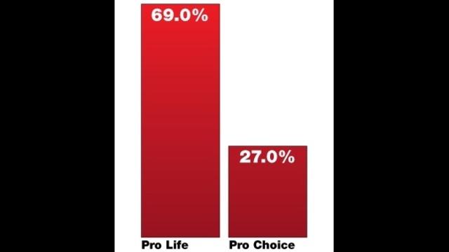 life-choice
