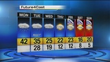 Rain will transition to snow Monday