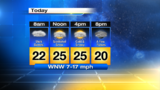 Scattered snow showers make for slippery morning