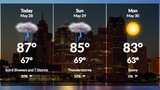Saturday night warm, muggy in metro Detroit