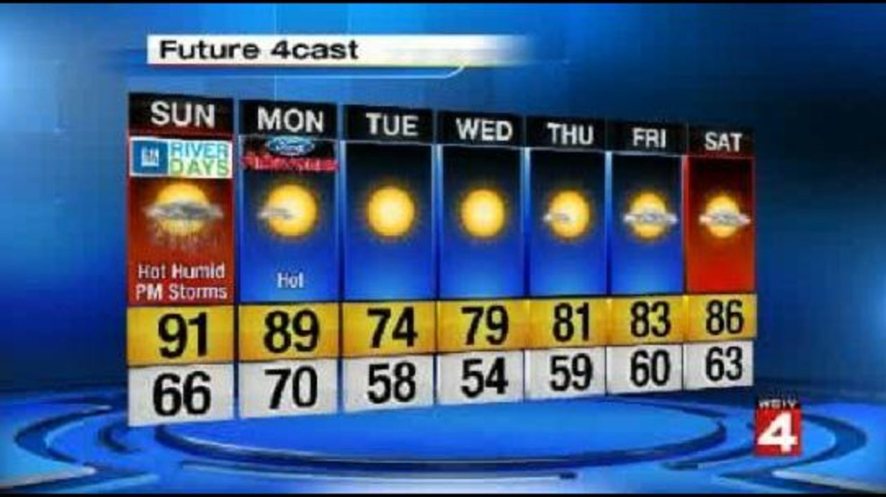 Hot, humid Sunday with thunderstorms
