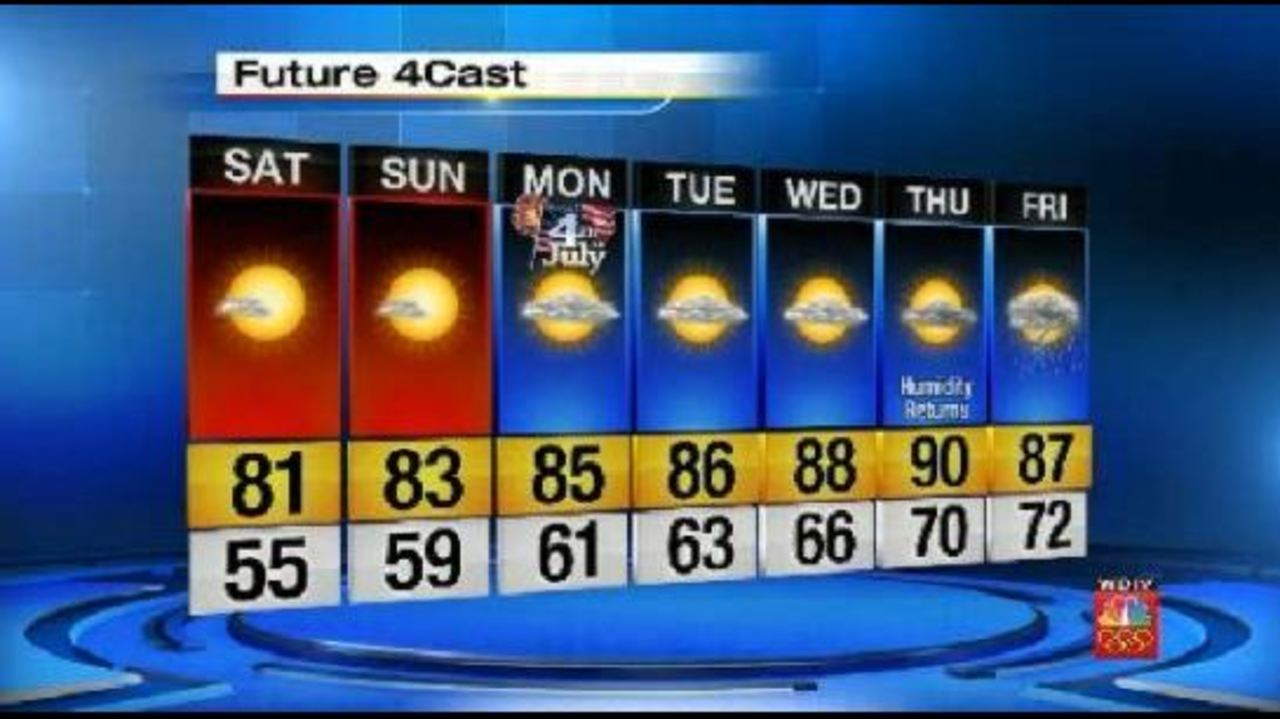Warm and sunny start to Independence Day weekend, Saturday