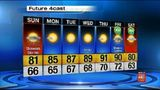 Scattered showers, storms Sunday
