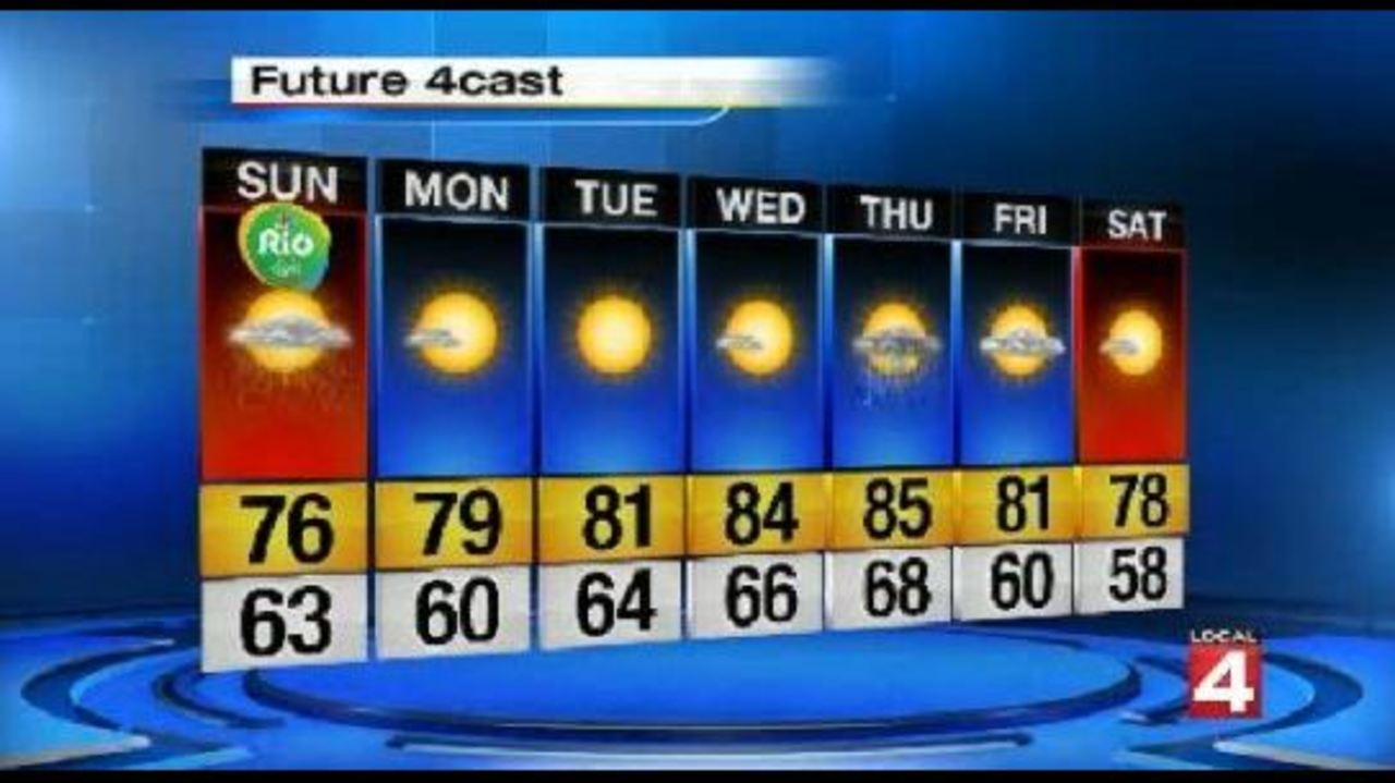 Lower temps and humidity but showers still possible