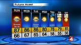 Scattered showers, warm again Sunday