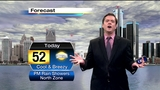 Local 4Casters: Light showers Friday