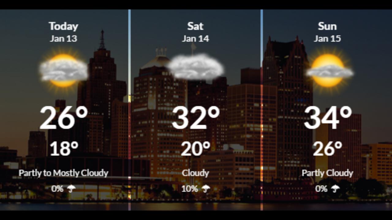 Metro Detroit forecast: Feeling like winter, again, Friday with sunshine