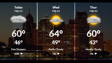 Metro Detroit weather: Rain chances and warming to 60s later