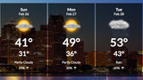 Cold, breezy with scattered snow showers Saturday night