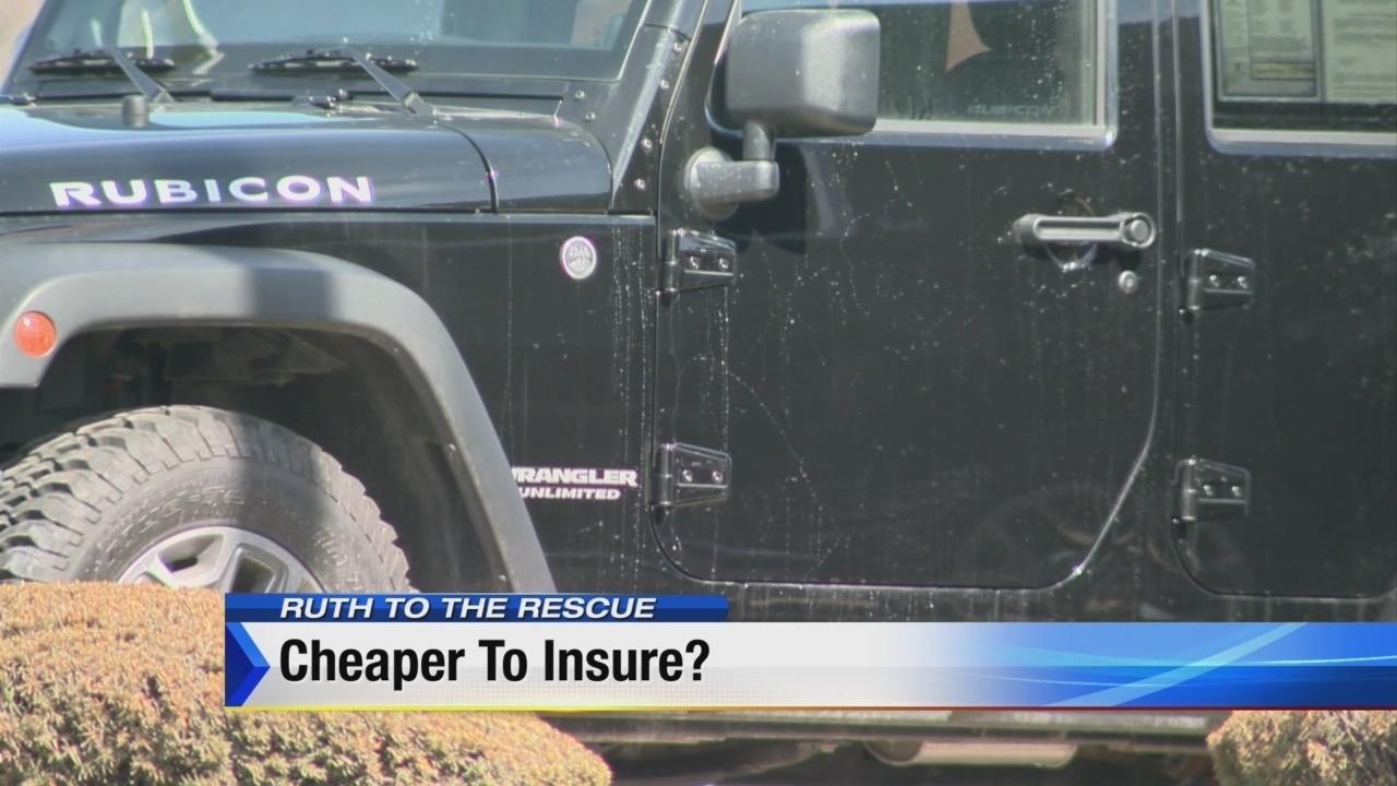 Cheapest Car Insurance in Michigan