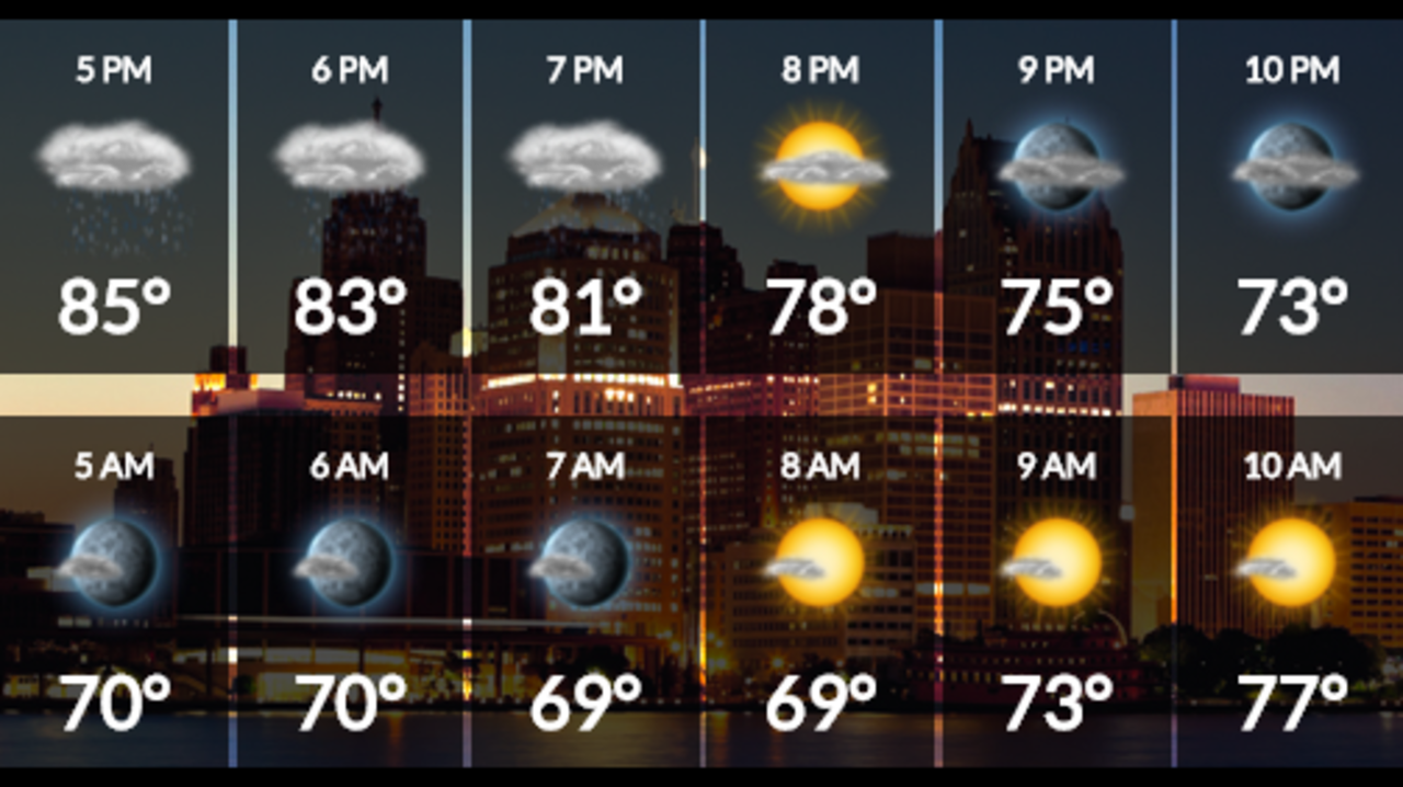 here u0026 39 s your labor day weekend weather forecast for metro