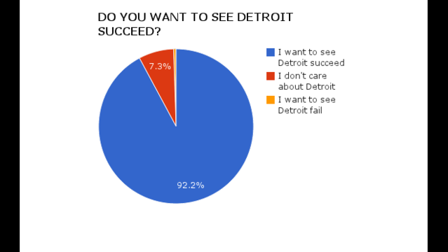 Do you want to see Detroit succeed