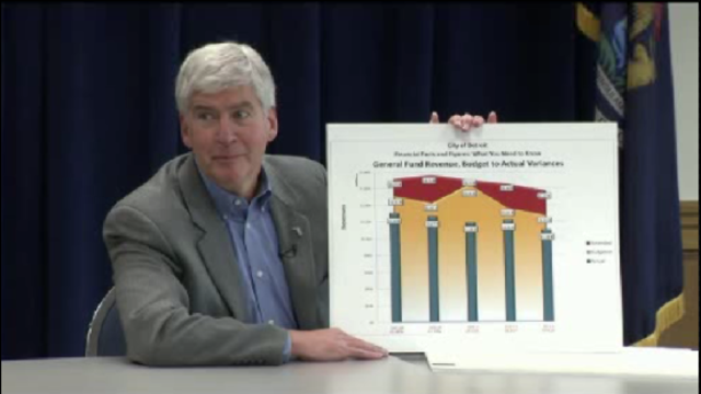 Michigan Gov. Rick Snyder on Detroit finances_19022792