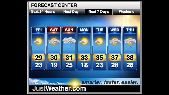 7 Day Forecast_18011810