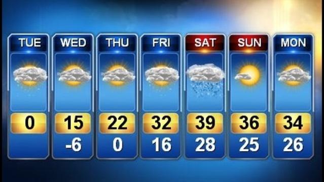 Forecast graphic_23817276