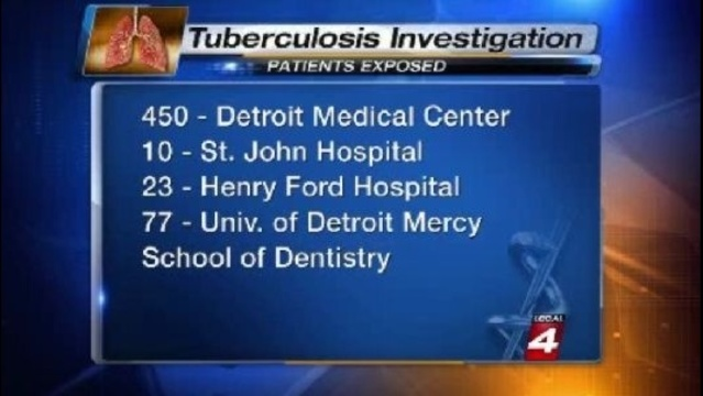 Breakdown of TB exposure in Detroit_24206782