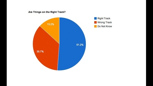No-3-things-on-the-right-track-jpg.jpg_28981014