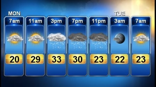 AM dec 31 forecast