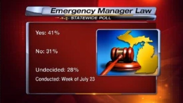 Emergency Manager law Michigan poll graphic_15962728