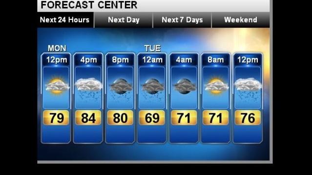 Forecast-Center-Monday-7-22-13.jpg_21098104