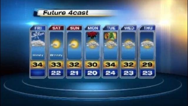 Friday-4Casters-wind--snow.jpg_17863728