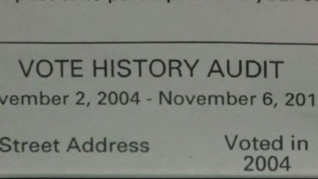 Vote history audit