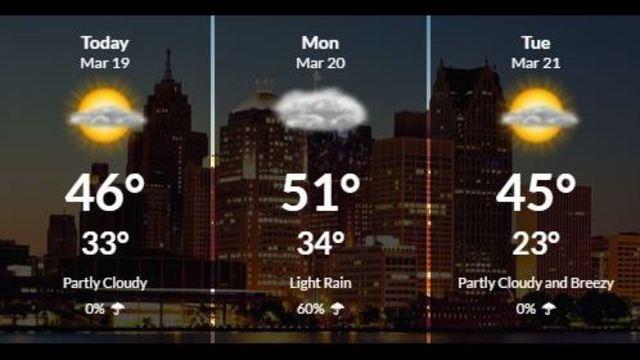 2017-03-19 04_40_47-Detroit Weather, Forecast, Severe Alerts _ ClickOnDetroit_1489912896480.jpg