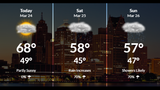 Metro Detroit weather: Temps flirting with 70 today