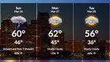 Metro Detroit Weather: Chance of showers Saturday night