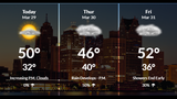 Metro Detroit weather: Chilly start with sunshine later