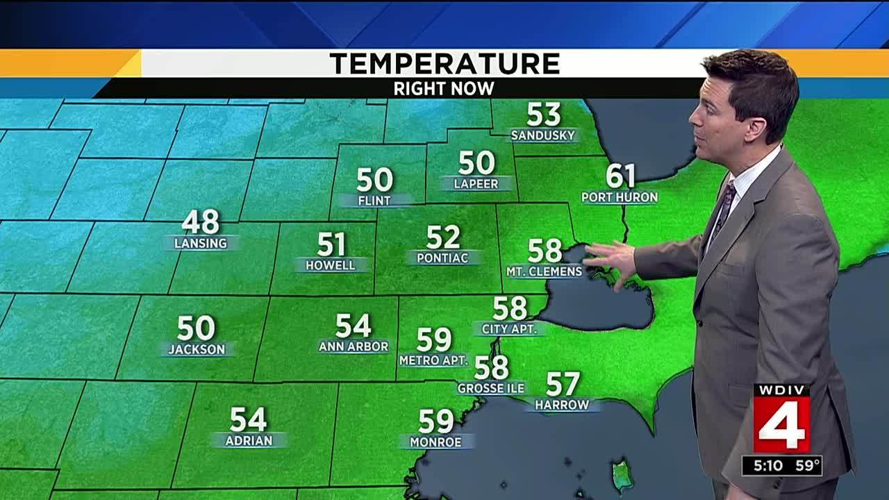 Metro Detroit Weather Temperatures Cool Down This Week