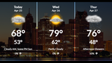 Metro Detroit forecast: Calm and cloudy