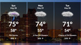 Metro Detroit Weather: Saturday night mild, chance of storms Sunday
