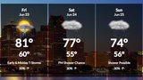 Metro Detroit weather: Midday showers possible