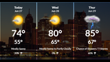 Weather forecast: Cool and calm start across SE Michigan