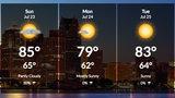 Metro Detroit Weather: Saturday night remains warm