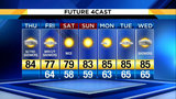 Metro Detroit weather forecast: Scattered rain, thunderstorms Thursday