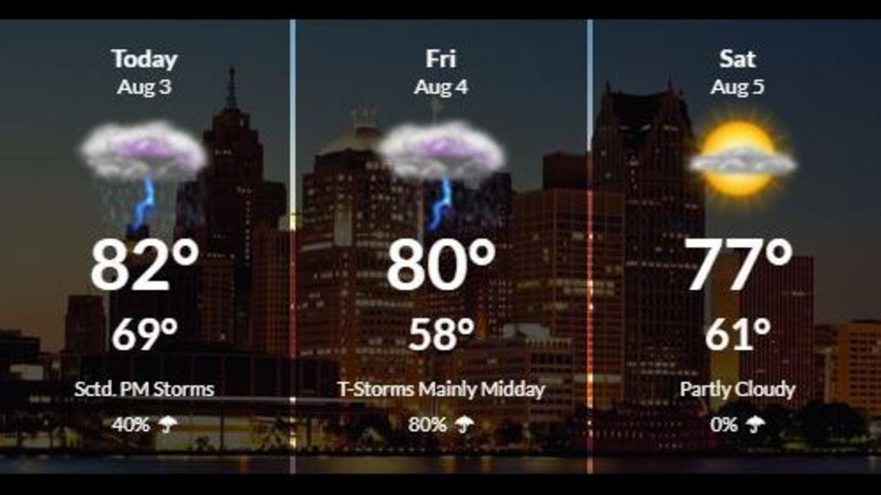 Additonal Afternoon Thunderstorms Thursday Warm And Muggy