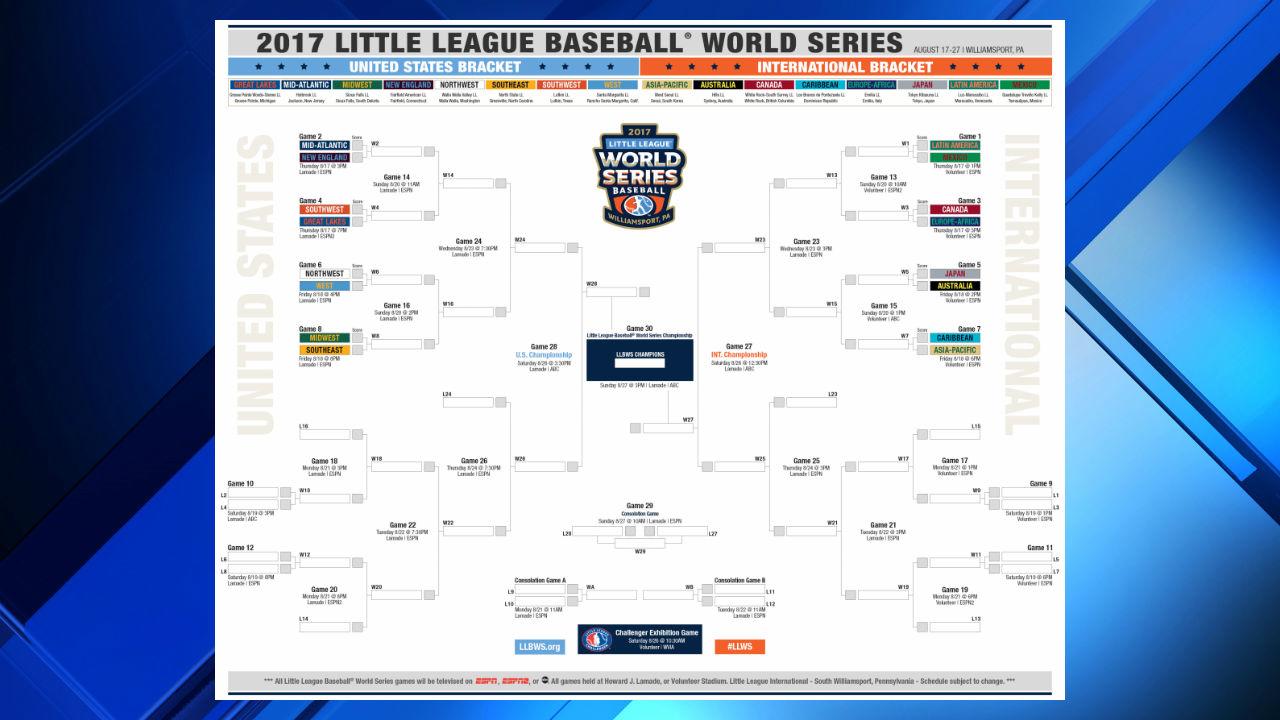 84856307 View the Little League World Series baseball bracket here