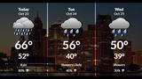 Soaking showers headed towards Metro Detroit